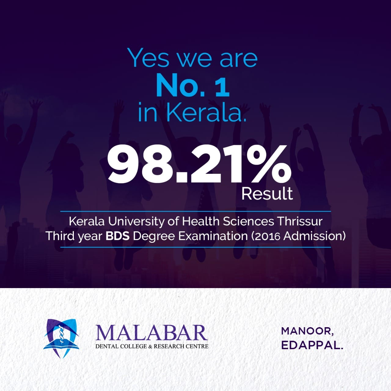 As per KUHS Results for 2019, Malabar Dental College has secured 1st Position among 25 Dental Colleges in Kerala with 98.21% pass percentage